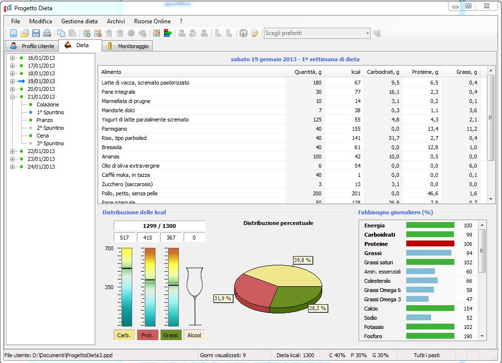 Diario ritorno in forma software progetto dieta freeware for Progetto software